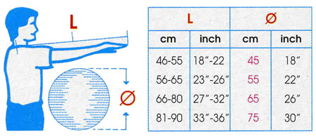 Gymnic Ball Sizes