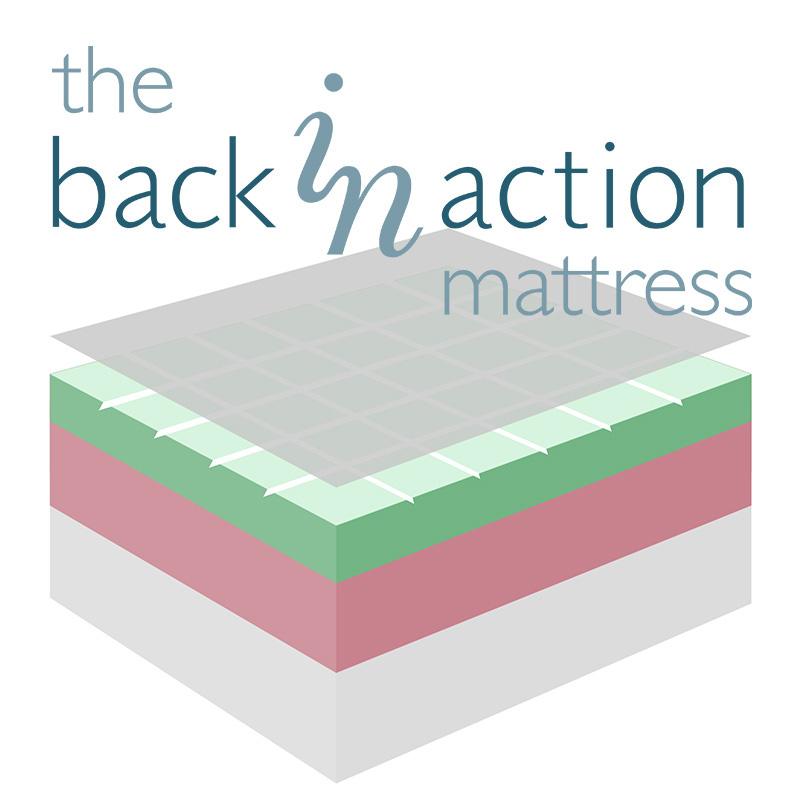 Back in Action Mattress - Euro King (160 x 200cm - 5'3'x 6'6')